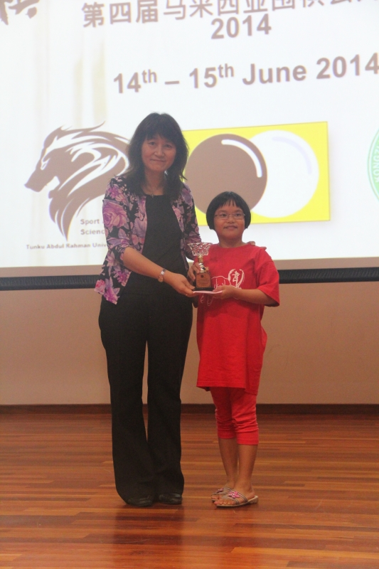 Intermediate Kyu 2nd Runner-up: Chan Xin